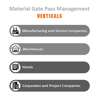 Material gate pass management